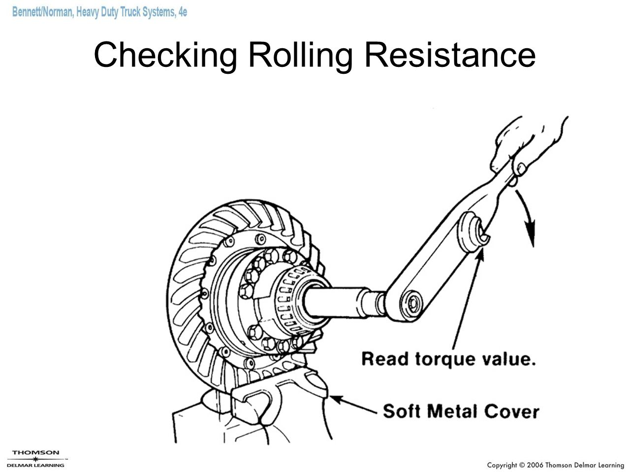 Checking Rolling Resistance