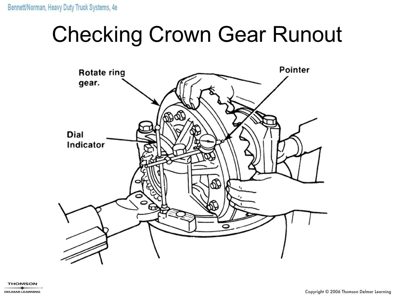 Checking Crown Gear Runout