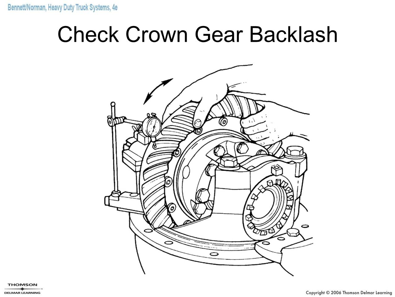Check Crown Gear Backlash