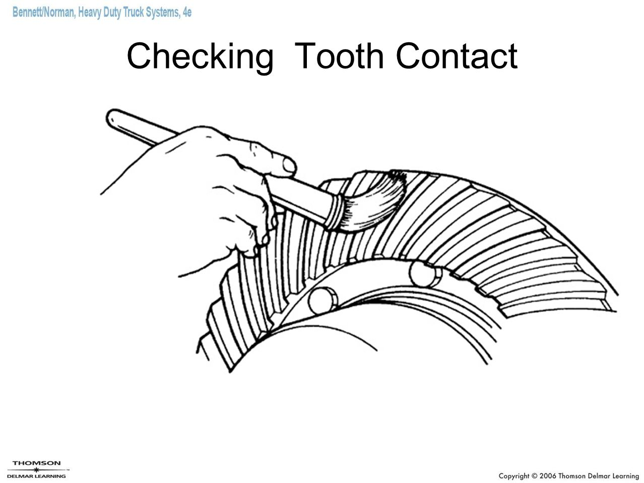 Checking Tooth Contact