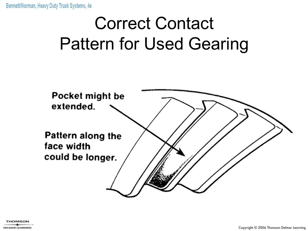 Correct Contact Pattern for Used Gearing