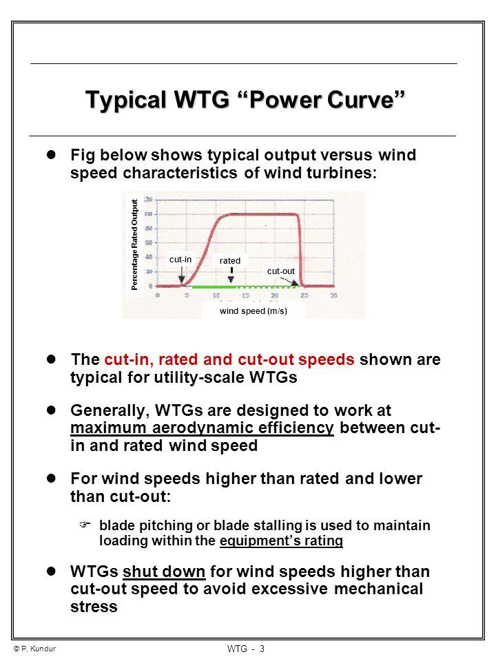 Types of Wind Turbine Generator Technologies