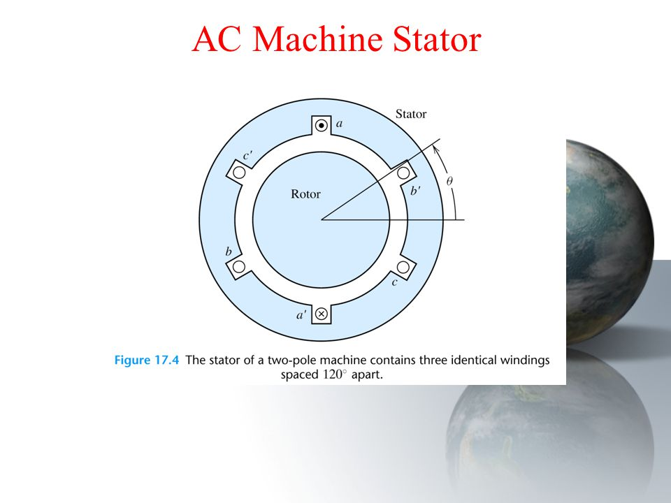 AC Machine Stator