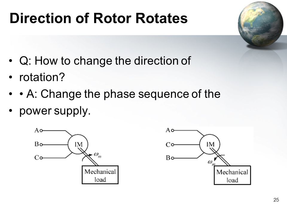 Direction of Rotor Rotates