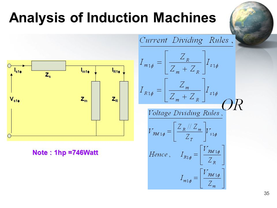 Analysis of Induction Machines