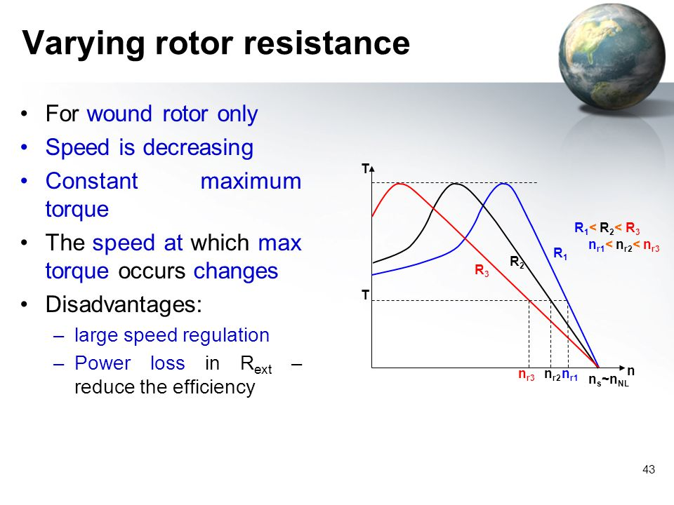 Varying rotor resistance