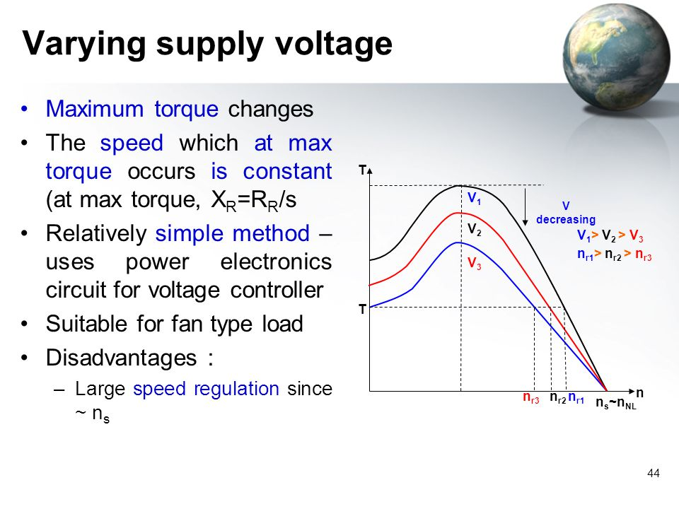 Varying supply voltage