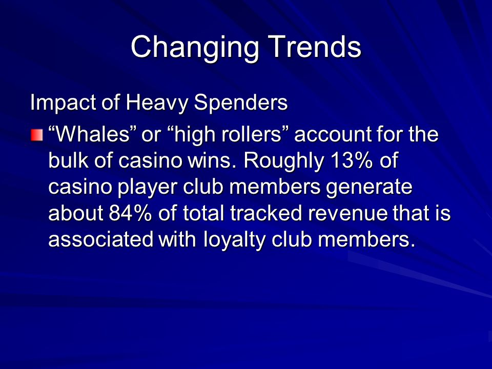Changing Trends Impact of Heavy Spenders