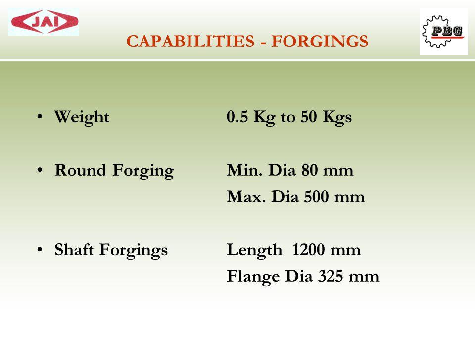 CAPABILITIES - FORGINGS