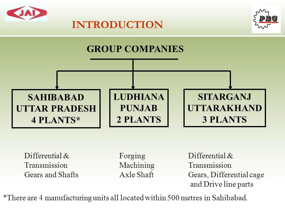 INTRODUCTION GROUP COMPANIES SAHIBABAD UTTAR PRADESH 4 PLANTS*