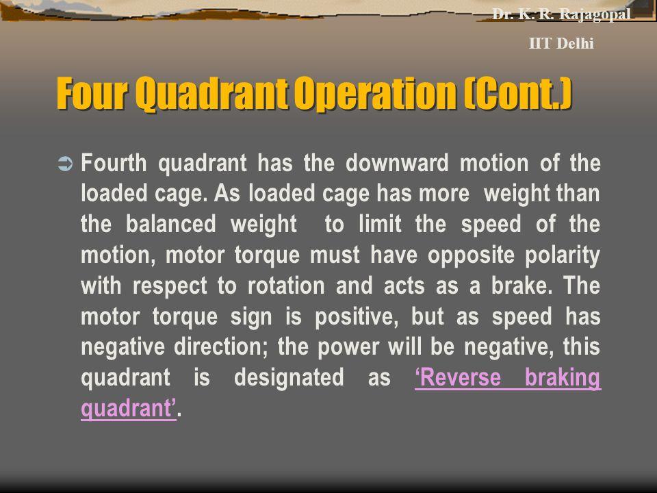 Four Quadrant Operation (Cont.)