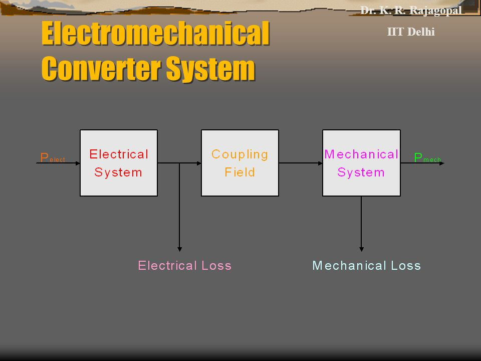 Electromechanical Converter System