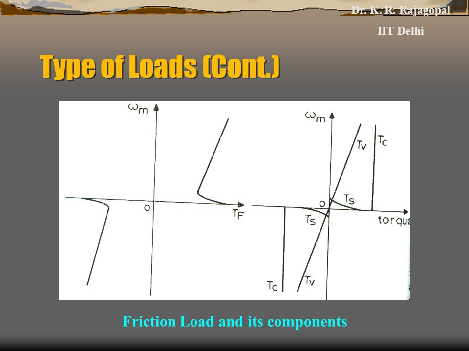 Friction Load and its components
