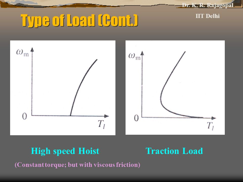Type of Load (Cont.) High speed Hoist Traction Load