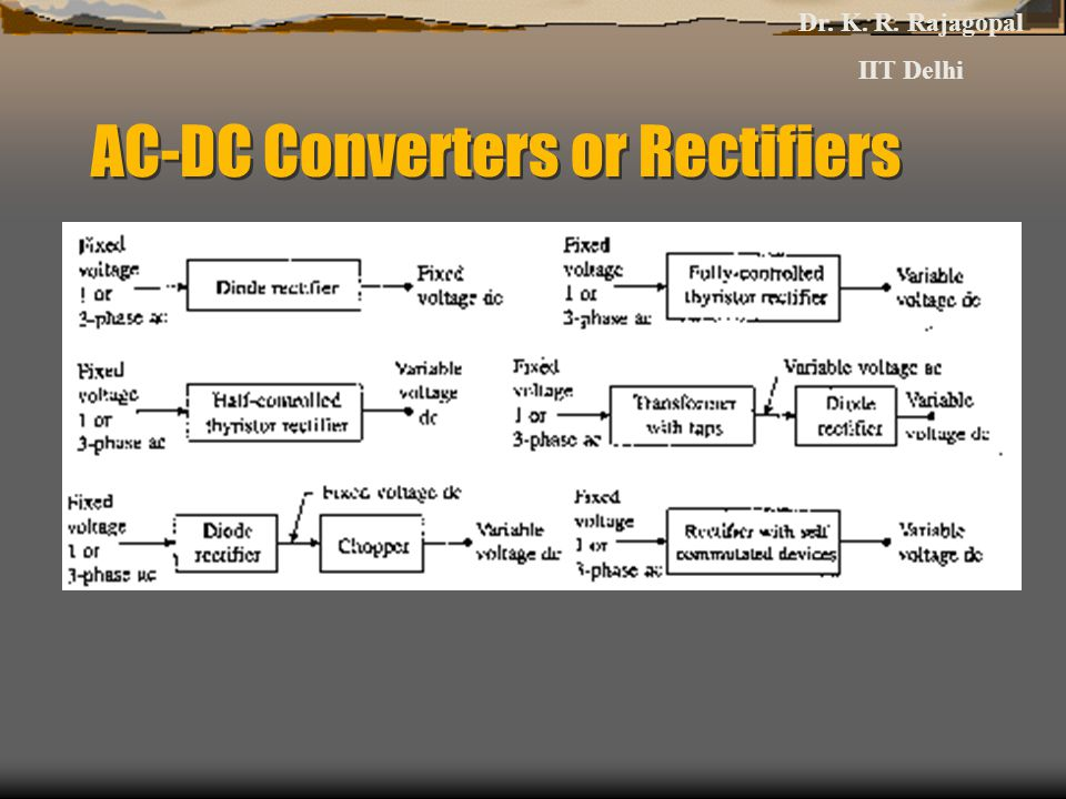 AC-DC Converters or Rectifiers