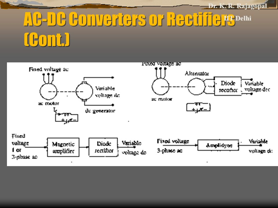 AC-DC Converters or Rectifiers (Cont.)
