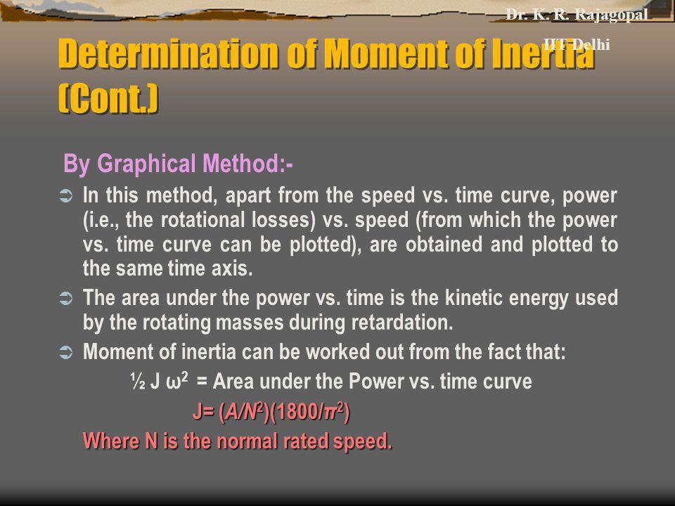 Determination of Moment of Inertia (Cont.)
