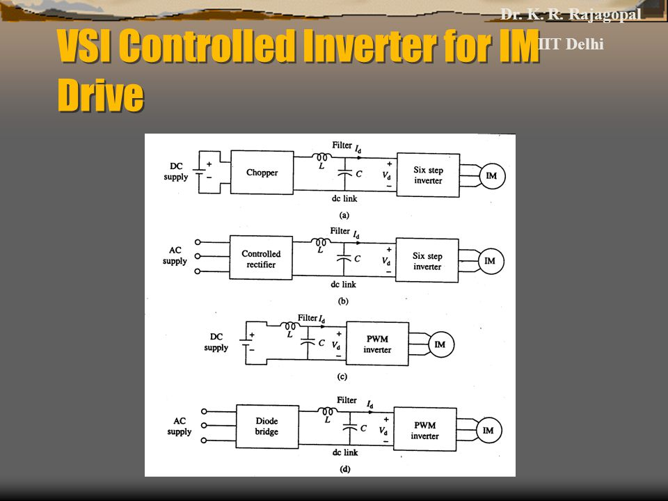 VSI Controlled Inverter for IM Drive