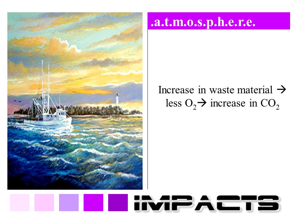 Increase in waste material  less O2 increase in CO2