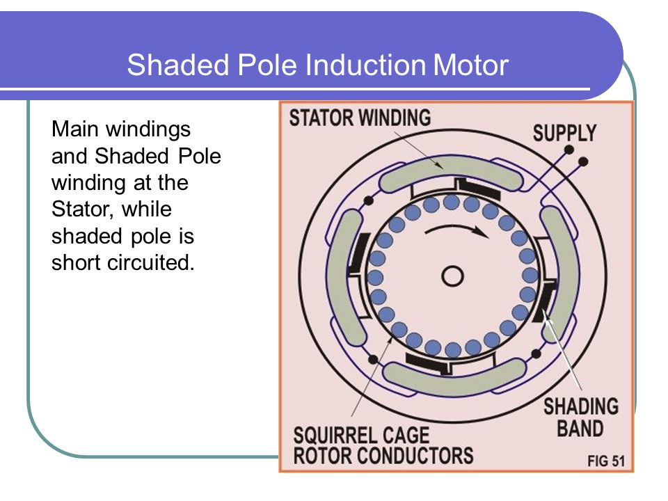 Shaded pole single phase induction motor ppt