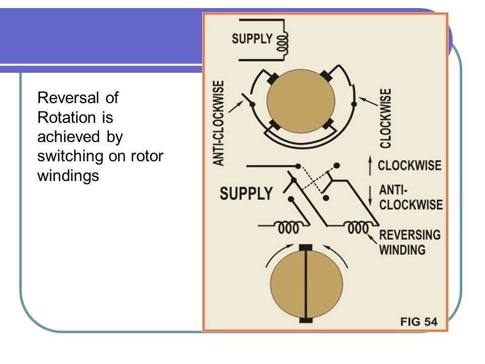 Reversal of Rotation is achieved by switching on rotor windings