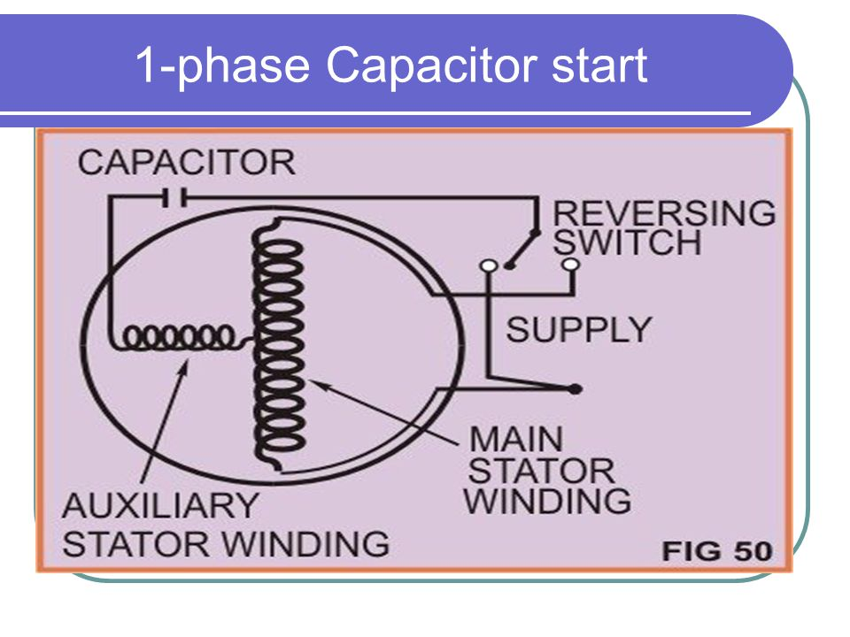 1-phase Capacitor start