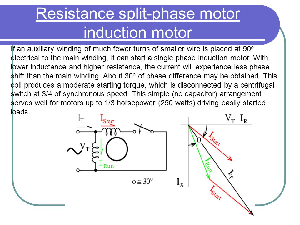 Resistance split-phase motor induction motor