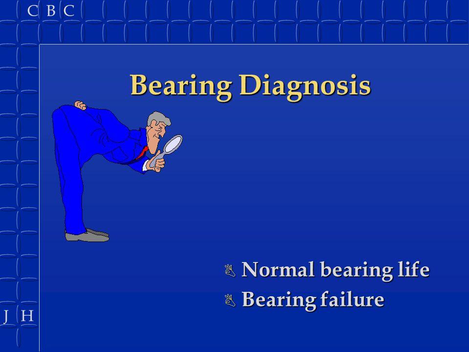 Bearing Diagnosis Normal bearing life Bearing failure