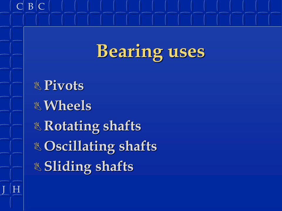 Bearing uses Pivots Wheels Rotating shafts Oscillating shafts