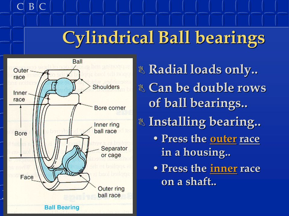 Cylindrical Ball bearings