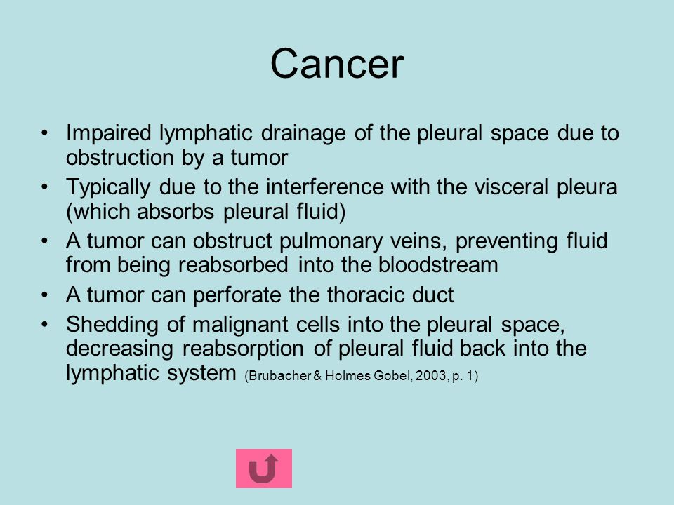Cancer Impaired lymphatic drainage of the pleural space due to obstruction by a tumor.