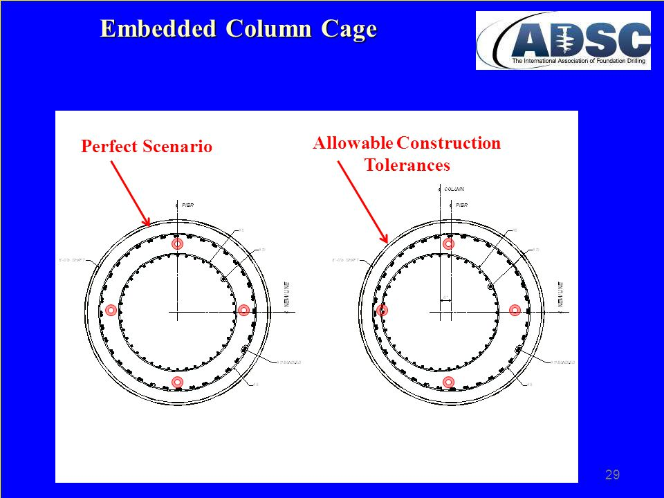 Allowable Construction Tolerances