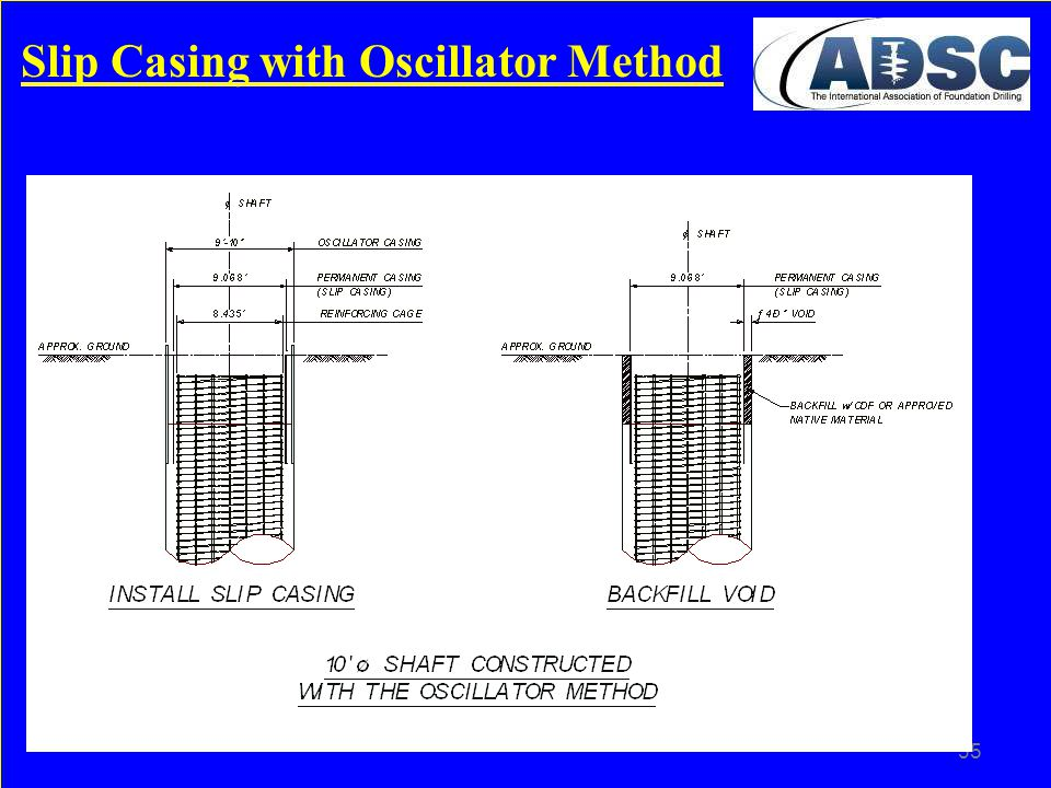 Slip Casing with Oscillator Method
