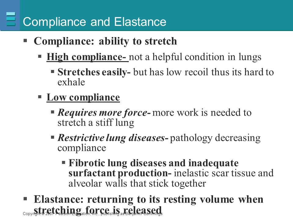 Compliance and Elastance