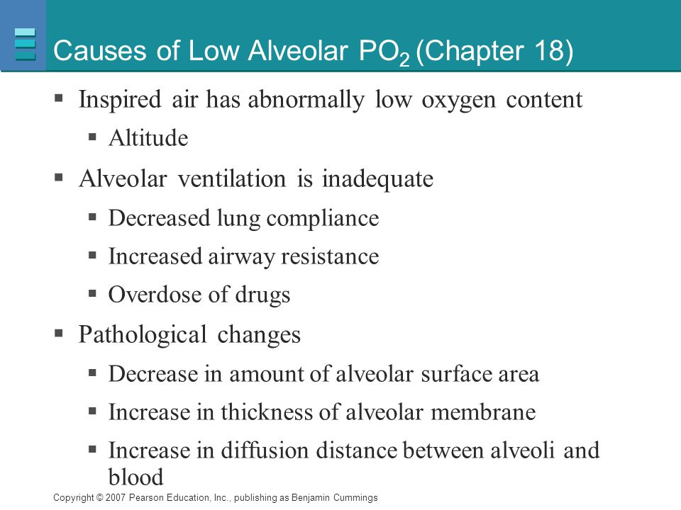 Causes of Low Alveolar PO2 (Chapter 18)