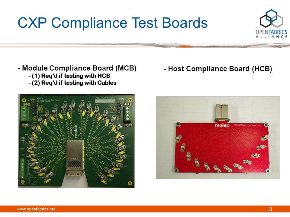 CXP Compliance Test Boards