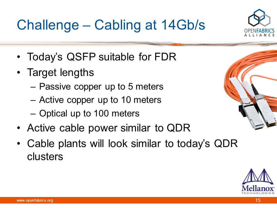 Challenge – Cabling at 14Gb/s