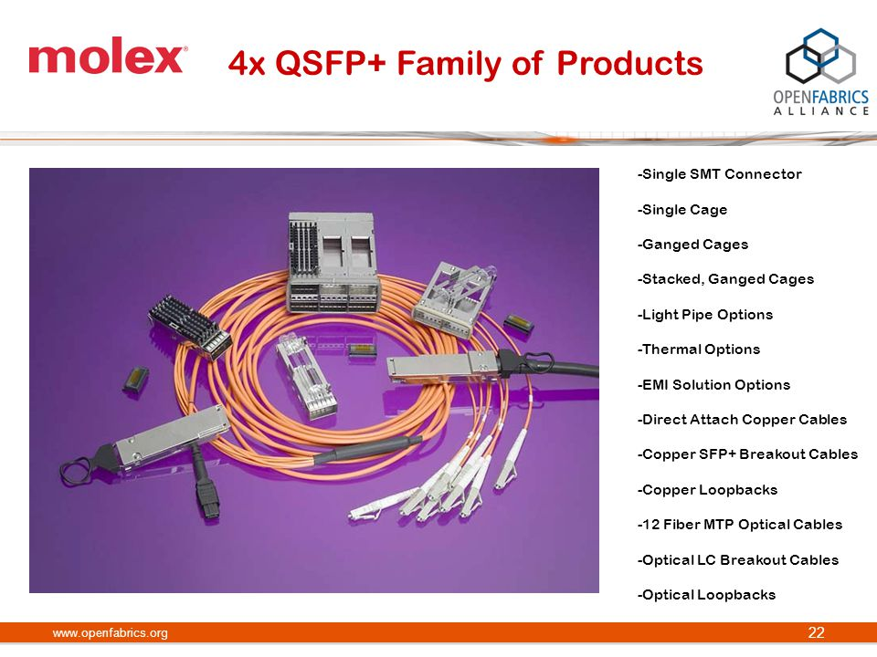 4x QSFP+ Family of Products