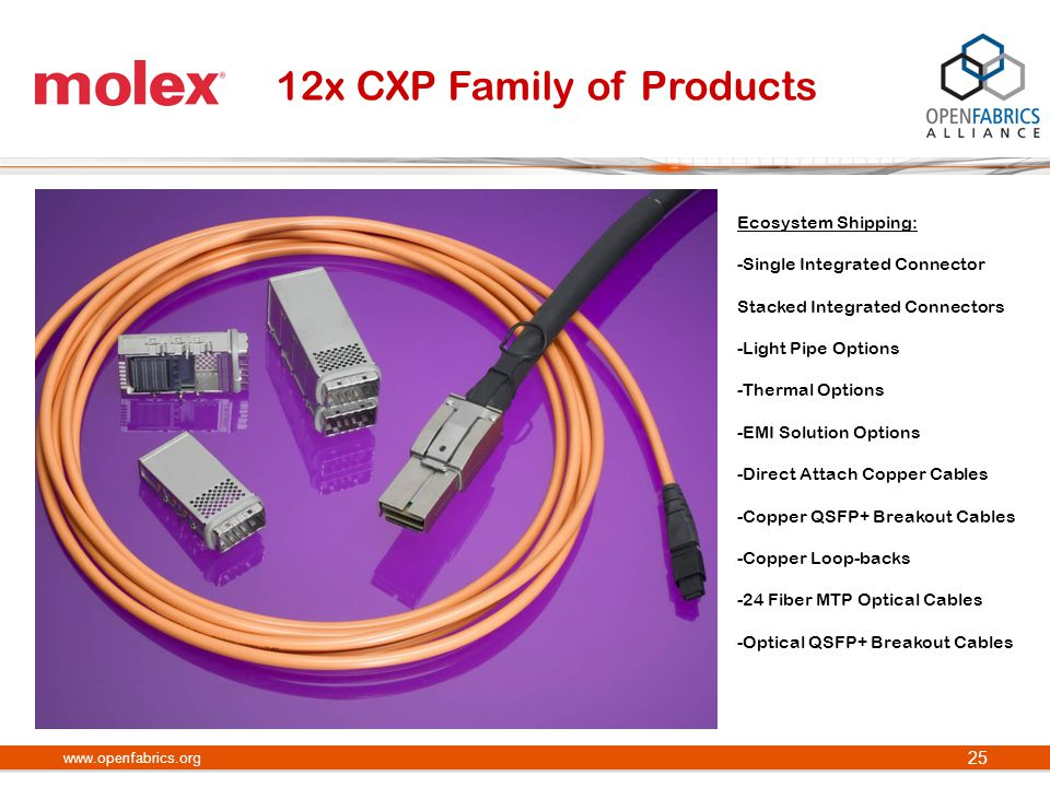 12x CXP Family of Products