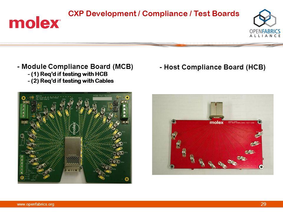 CXP Development / Compliance / Test Boards