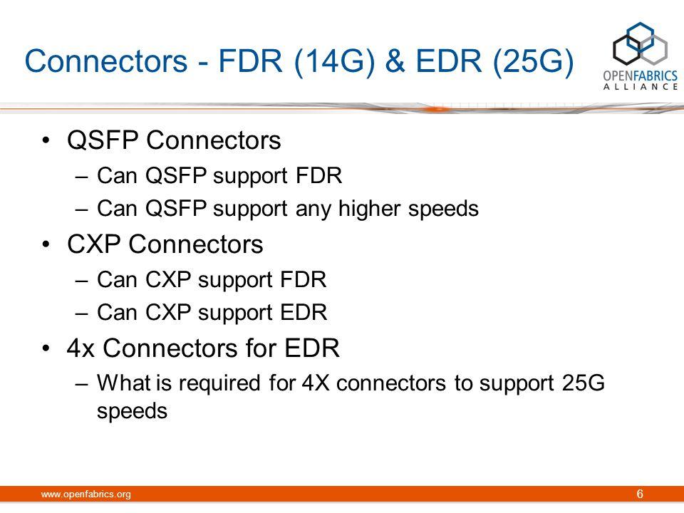 Connectors - FDR (14G) & EDR (25G)
