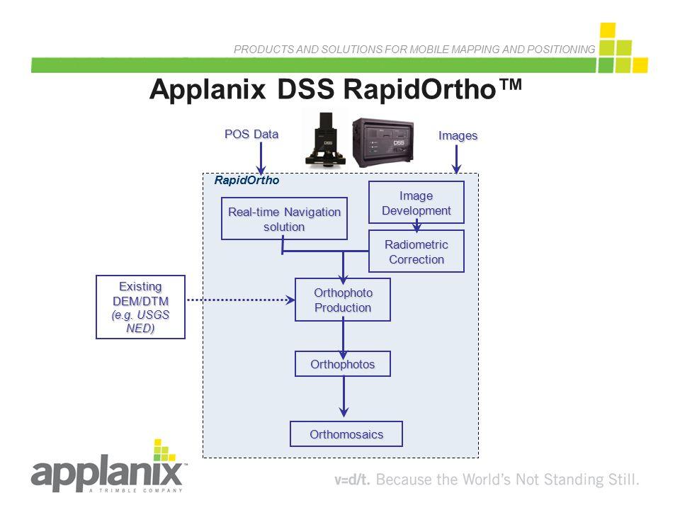 Applanix DSS RapidOrtho™