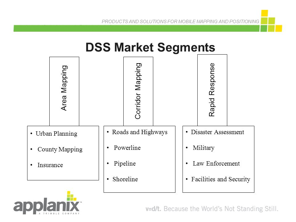 DSS Market Segments Urban Planning Roads and Highways