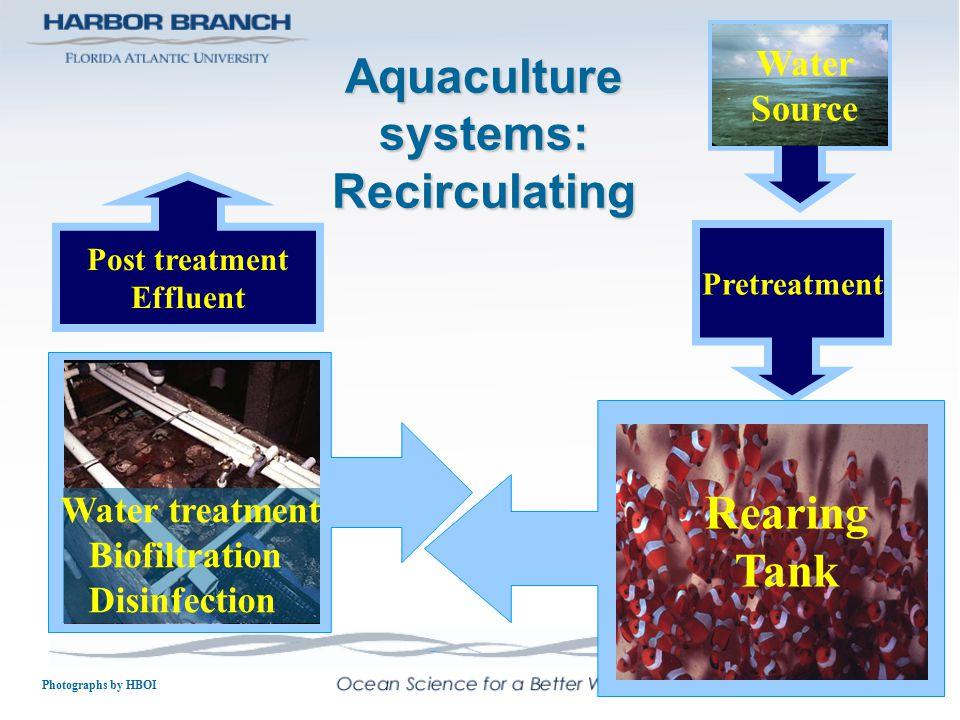 Aquaculture systems: Recirculating