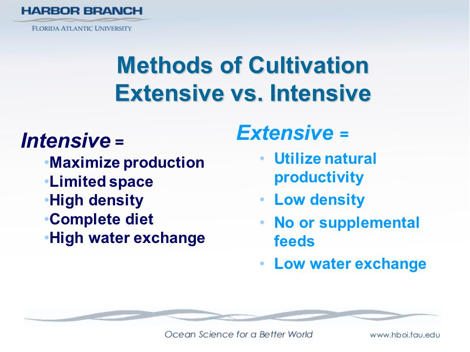 Methods of Cultivation Extensive vs. Intensive