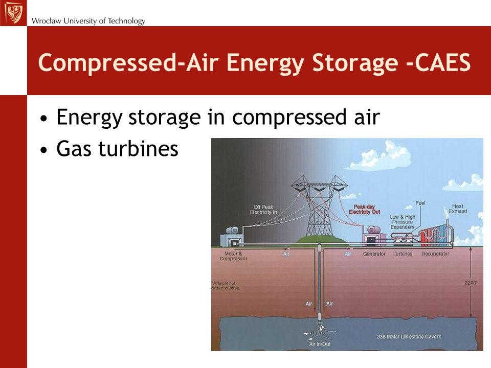 Compressed-Air Energy Storage -CAES