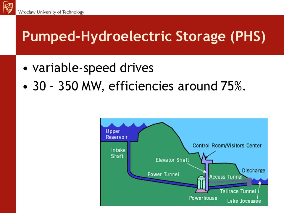 Pumped-Hydroelectric Storage (PHS)