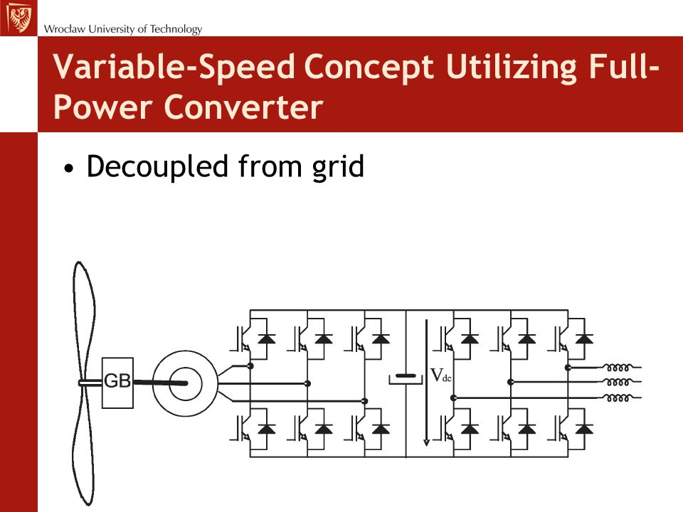 Variable-Speed Concept Utilizing Full-Power Converter