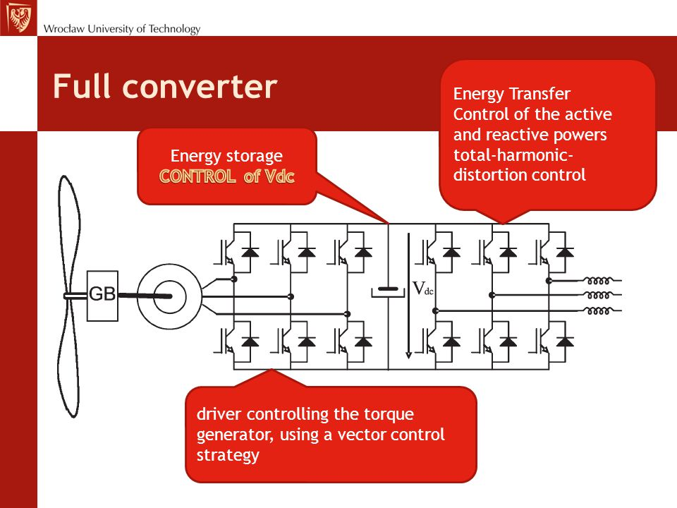 Full converter Energy Transfer