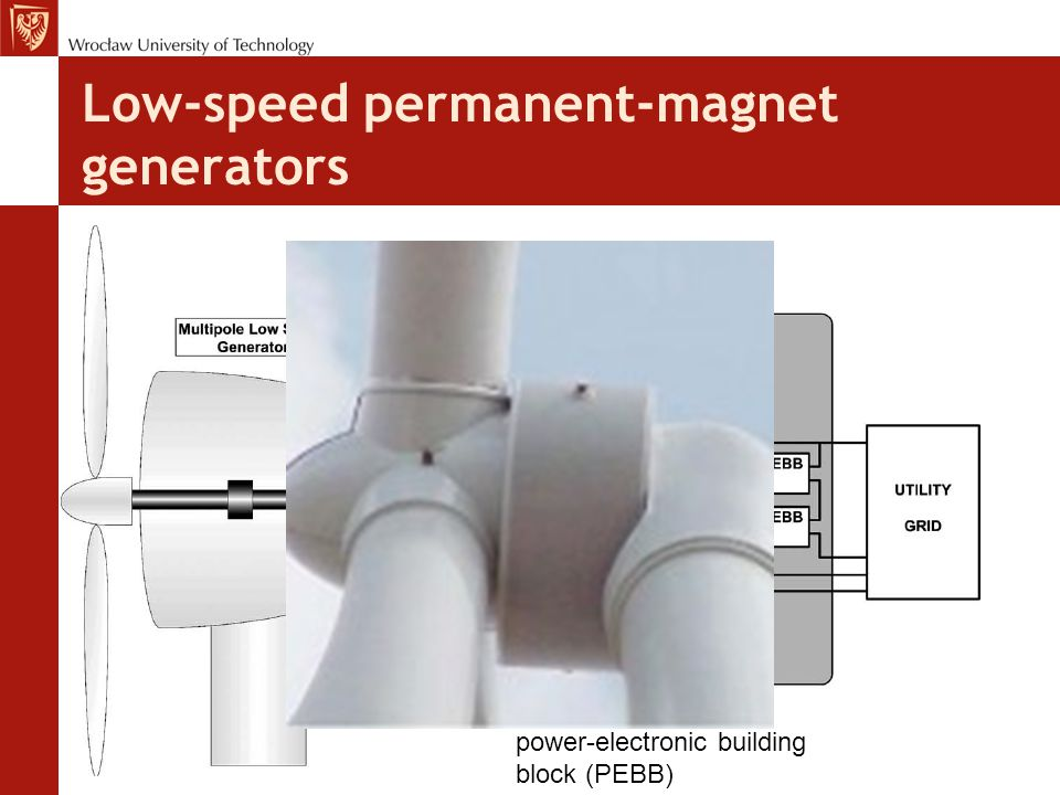 Low-speed permanent-magnet generators
